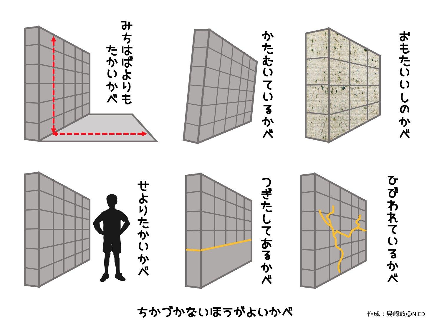 子供と確認したい、通学路の危険箇所のイラストがわかりやすい